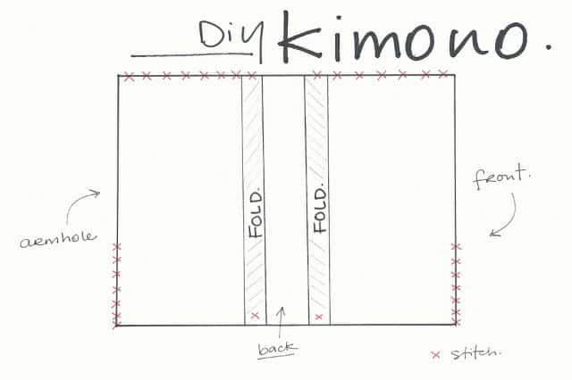 χειροποίητο κιμονό