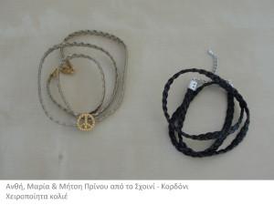 Το Ftiaxto.gr για την Fanta και τον Ελληνικό Ερυθρό  Σταυρό - Απολογισμός 204